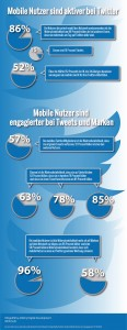 infografik-mobile-nutzung-adobry